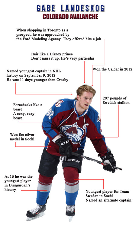 Gabriel-Landeskog-Man-Rocket The awe of Gabriel Landeskog Colorado Avalanche Gabriel Landeskog