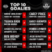 NHL Top 10 Goalies