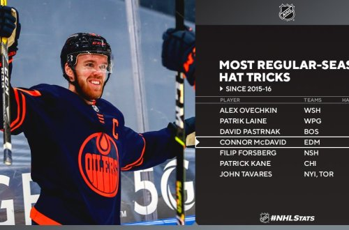 Connor McDavid Hat Trick