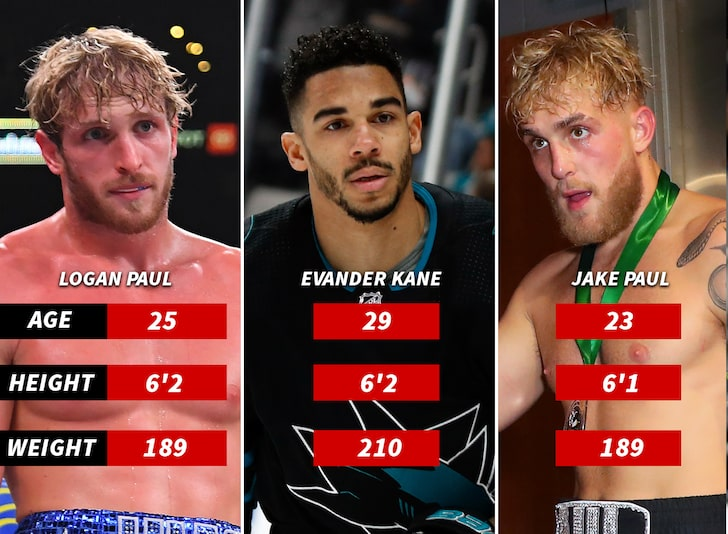 Evander Kane Jake Paul Logan Paul