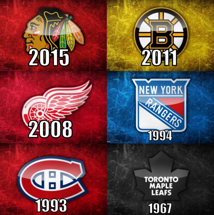 Original Six Cup Drought Bruins Leafs Canadiens Rangers Red Wings Blackhawks